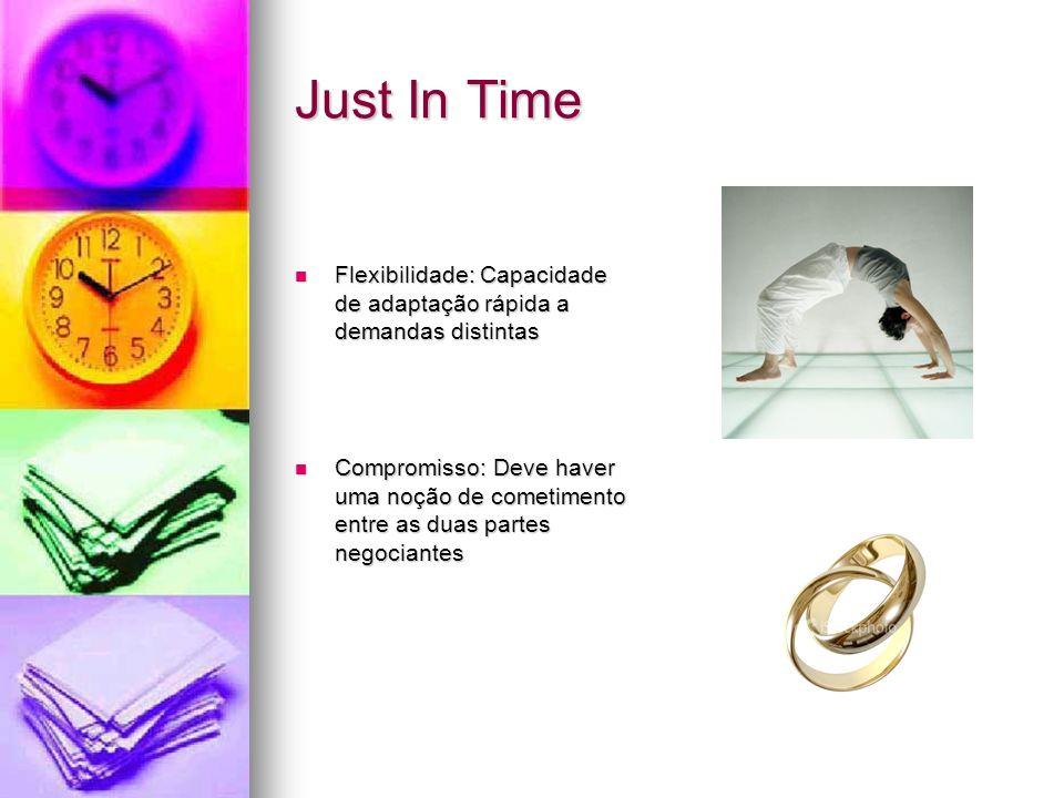Just In Time Flexibilidade: Capacidade de adaptação rápida a demandas distintas Flexibilidade: Capacidade de adaptação rápida a demandas distintas Com