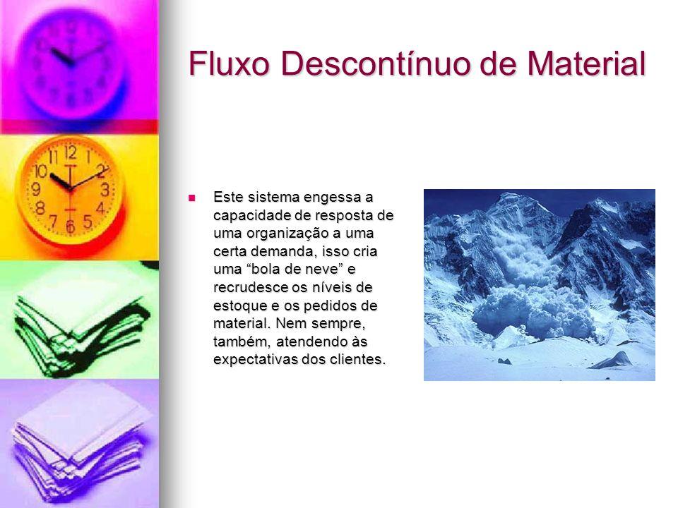 Fluxo Descontínuo de Material Este sistema engessa a capacidade de resposta de uma organização a uma certa demanda, isso cria uma bola de neve e recru
