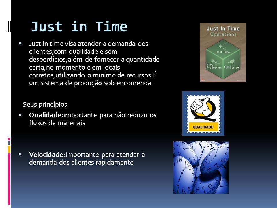 Just in Time Just in time visa atender a demanda dos clientes,com qualidade e sem desperdícios,além de fornecer a quantidade certa,no momento e em loc