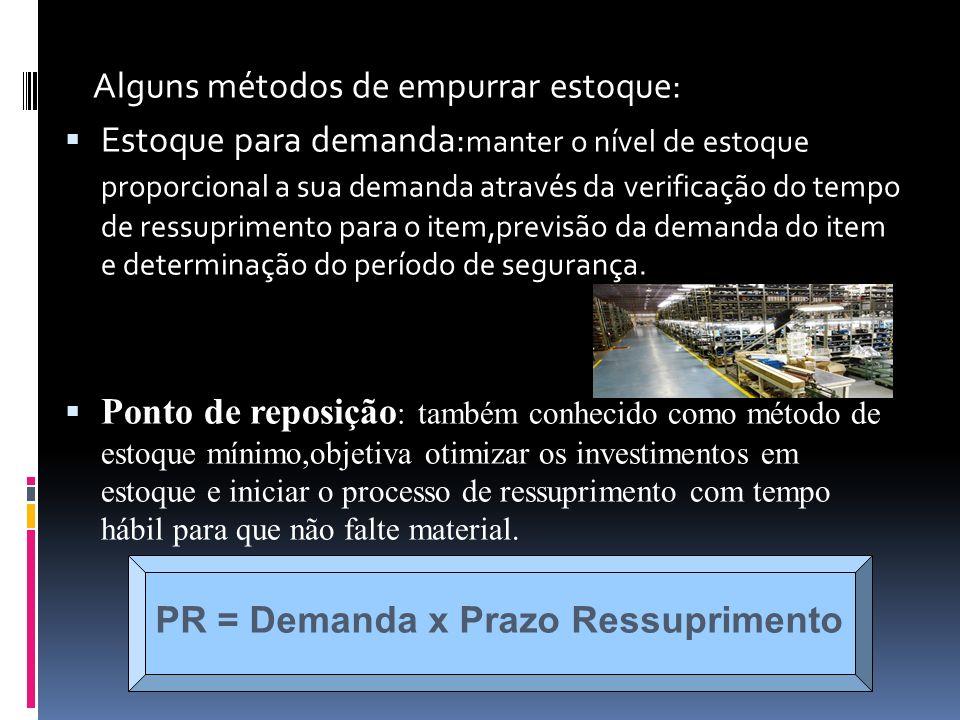 Lote de reposição(Q) : quantidade que balanceia os custos de manutenção e de aquisição,assumindo que haja informações precisas quanto à demanda e tempo de ressuprimento.