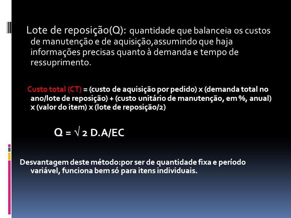 Lote de reposição(Q) : quantidade que balanceia os custos de manutenção e de aquisição,assumindo que haja informações precisas quanto à demanda e temp