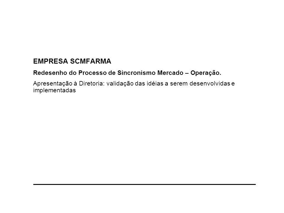 EMPRESA SCMFARMA Redesenho do Processo de Sincronismo Mercado – Operação. Apresentação à Diretoria: validação das idéias a serem desenvolvidas e imple