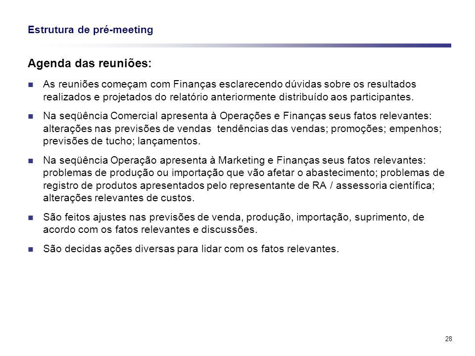 28 Estrutura de pré-meeting Agenda das reuniões: As reuniões começam com Finanças esclarecendo dúvidas sobre os resultados realizados e projetados do