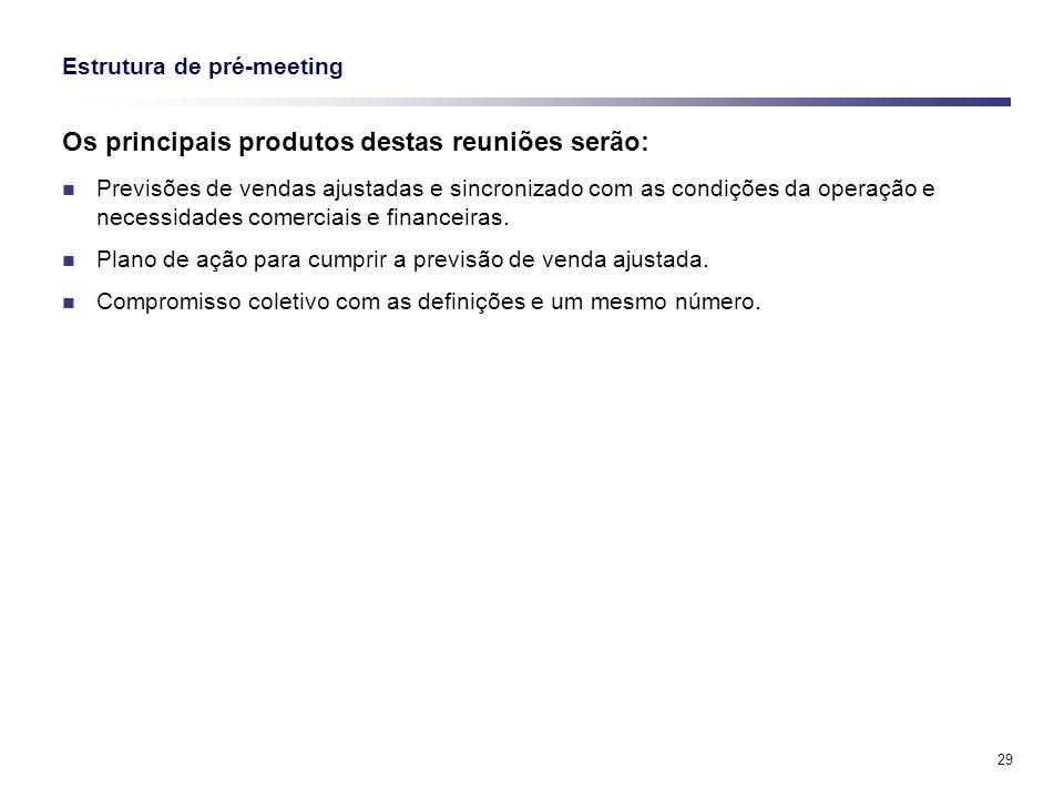 29 Estrutura de pré-meeting Os principais produtos destas reuniões serão: Previsões de vendas ajustadas e sincronizado com as condições da operação e