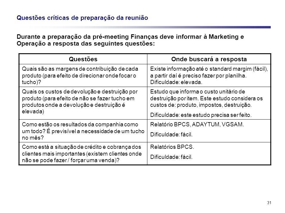 31 Questões críticas de preparação da reunião Durante a preparação da pré-meeting Finanças deve informar à Marketing e Operação a resposta das seguint