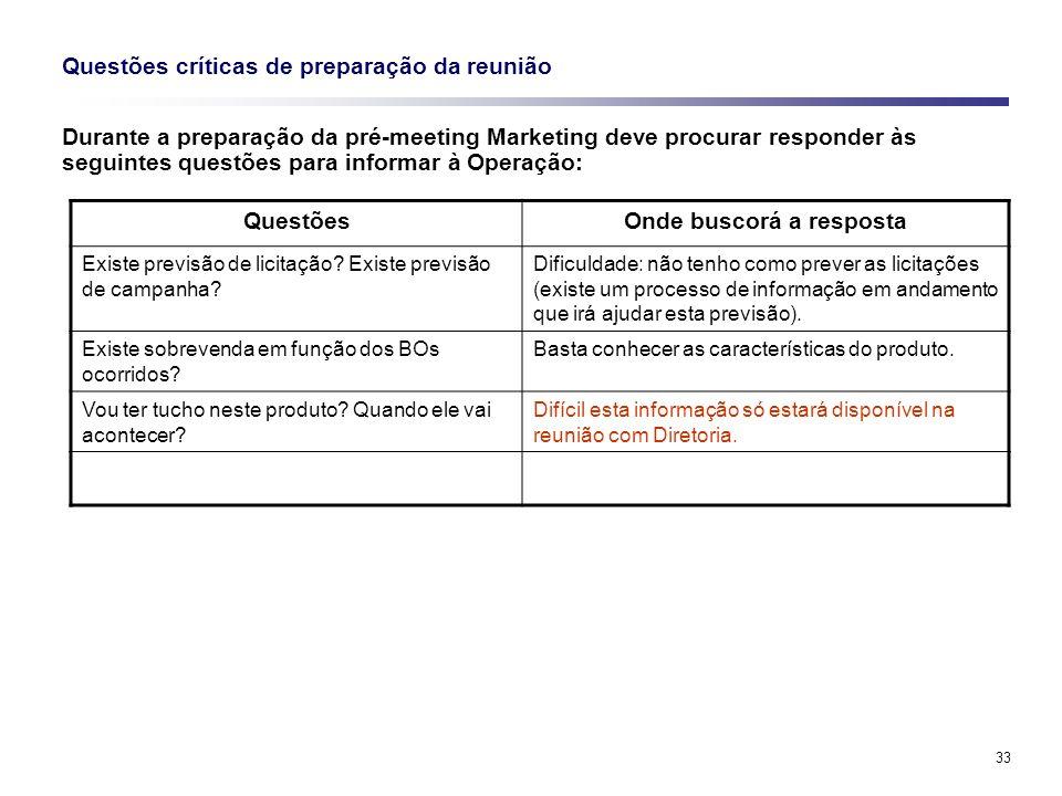 33 Questões críticas de preparação da reunião Durante a preparação da pré-meeting Marketing deve procurar responder às seguintes questões para informa