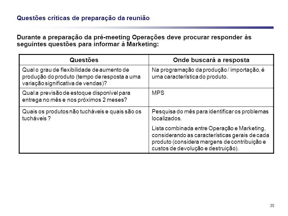 35 Questões críticas de preparação da reunião Durante a preparação da pré-meeting Operações deve procurar responder às seguintes questões para informa