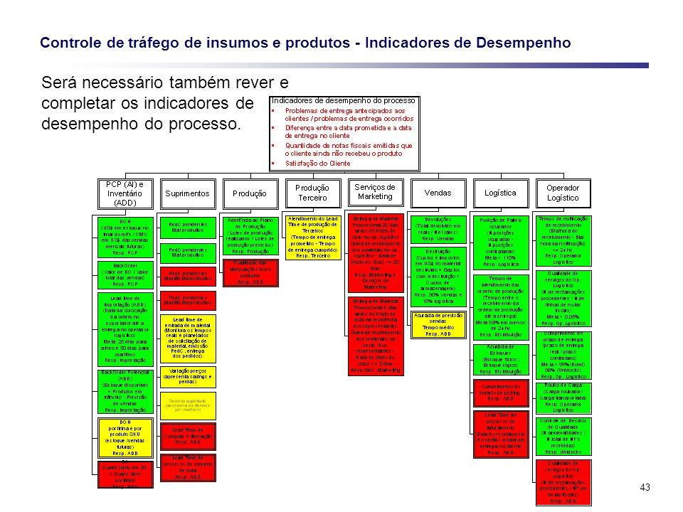 43 Controle de tráfego de insumos e produtos - Indicadores de Desempenho Será necessário também rever e completar os indicadores de desempenho do proc