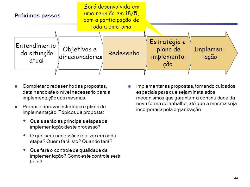 44 Próximos passos Completar o redesenho das propostas, detalhando até o nível necessário para a implementação das mesmas. Propor e aprovar estratégia
