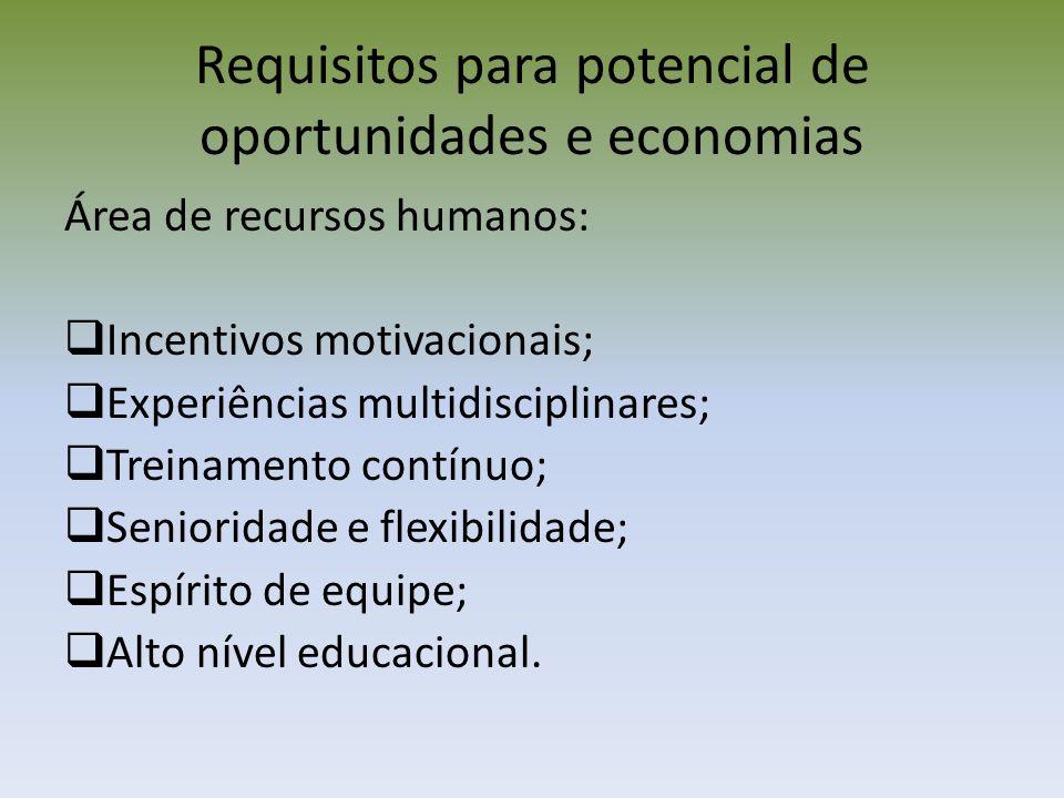 Requisitos para potencial de oportunidades e economias Área de recursos humanos: Incentivos motivacionais; Experiências multidisciplinares; Treinament