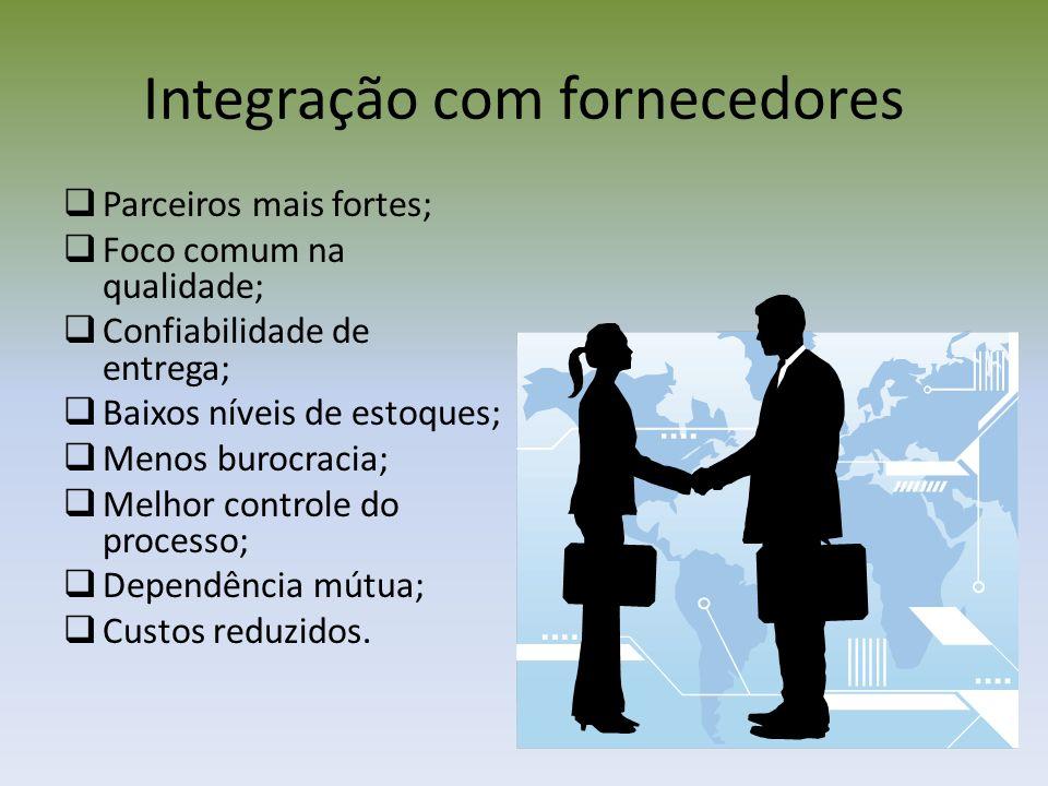 Integração com fornecedores Parceiros mais fortes; Foco comum na qualidade; Confiabilidade de entrega; Baixos níveis de estoques; Menos burocracia; Me