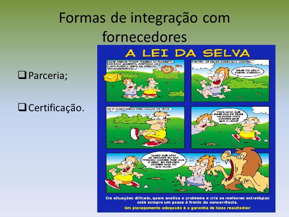 Formas de integração com fornecedores Parceria; Certificação.