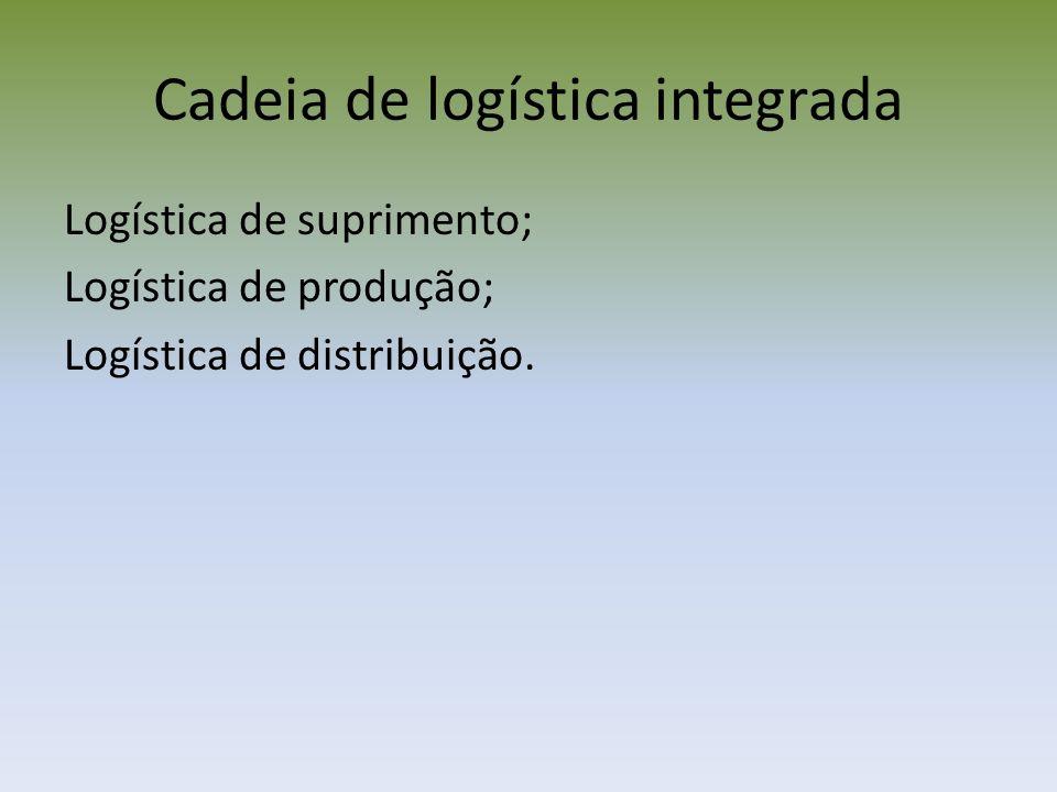Cadeia de logística integrada Logística de suprimento; Logística de produção; Logística de distribuição.