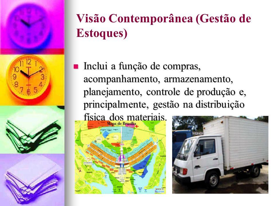 Visão Contemporânea (Gestão de Estoques) Inclui a função de compras, acompanhamento, armazenamento, planejamento, controle de produção e, principalmente, gestão na distribuição física dos materiais.