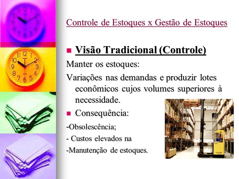 Controle de Estoques x Gestão de Estoques Visão Tradicional (Controle) Visão Tradicional (Controle) Manter os estoques: Variações nas demandas e produzir lotes econômicos cujos volumes superiores à necessidade.