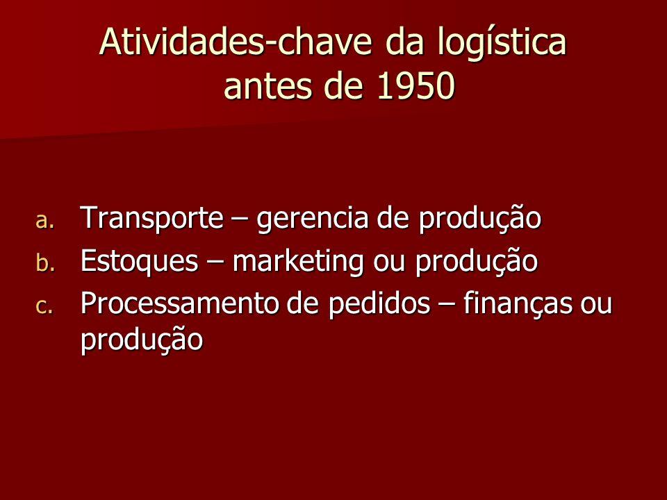 Atividades primárias: Transportes Transportes