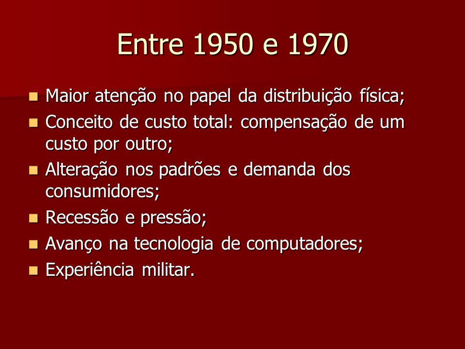 Entre 1950 e 1970 1.