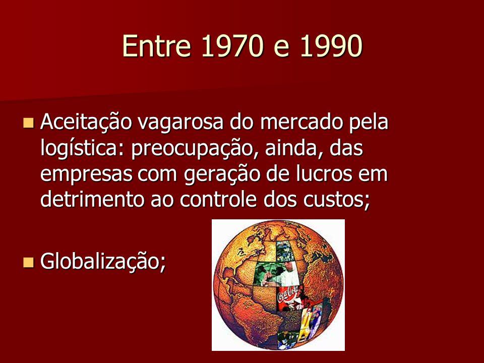 Entre 1970 e 1990 Aumento da Aumento da competição mundial; competição mundial; Aumento do $ Aumento do $ do petróleo; do petróleo; Aumento da inflação mundial.