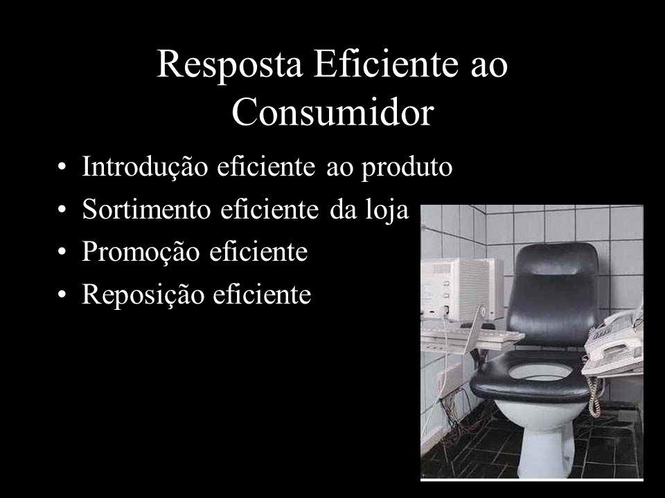 Resposta Eficiente ao Consumidor Introdução eficiente ao produto Sortimento eficiente da loja Promoção eficiente Reposição eficiente