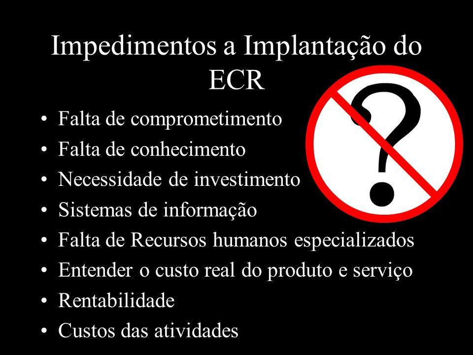 Impedimentos a Implantação do ECR Falta de comprometimento Falta de conhecimento Necessidade de investimento Sistemas de informação Falta de Recursos humanos especializados Entender o custo real do produto e serviço Rentabilidade Custos das atividades