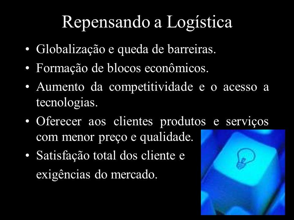 Repensando a Logística Globalização e queda de barreiras.