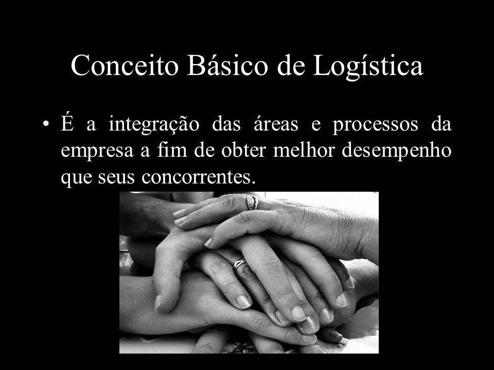 Logísitica como ferramenta para se alcançar o sucesso no ambiente competitivo, a logística tem a função de: –integração e coordenação das atividades –coordenação com outras funções da empresa