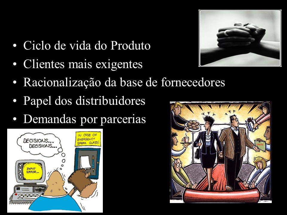 Ciclo de vida do Produto Clientes mais exigentes Racionalização da base de fornecedores Papel dos distribuidores Demandas por parcerias