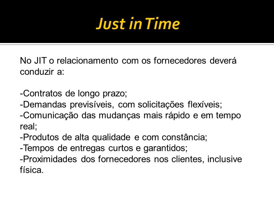 No JIT o relacionamento com os fornecedores deverá conduzir a: -Contratos de longo prazo; -Demandas previsíveis, com solicitações flexíveis; -Comunica