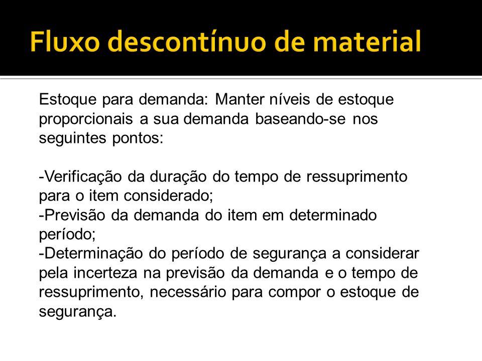 Estoque para demanda: Manter níveis de estoque proporcionais a sua demanda baseando-se nos seguintes pontos: -Verificação da duração do tempo de ressu