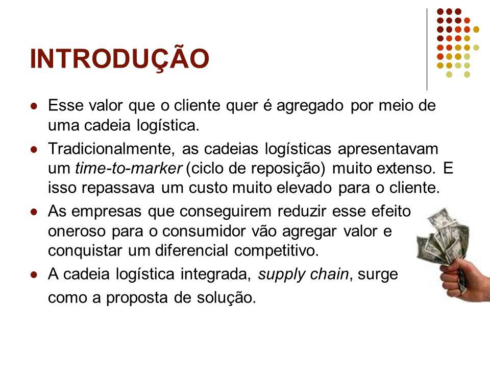 INTRODUÇÃO Esse valor que o cliente quer é agregado por meio de uma cadeia logística. Tradicionalmente, as cadeias logísticas apresentavam um time-to-
