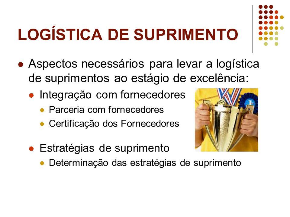 LOGÍSTICA DE SUPRIMENTO Aspectos necessários para levar a logística de suprimentos ao estágio de excelência: Integração com fornecedores Parceria com