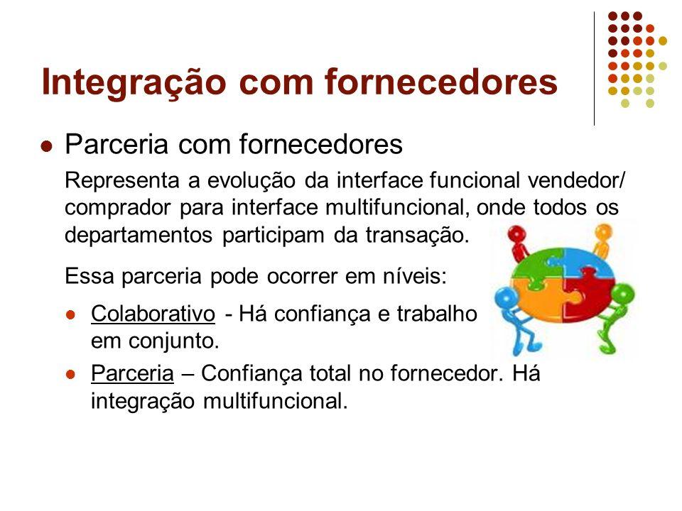 Integração com fornecedores Certificação dos Fornecedores É o reconhecimento da satisfação da empresa com os serviços prestados pelo fornecedor.