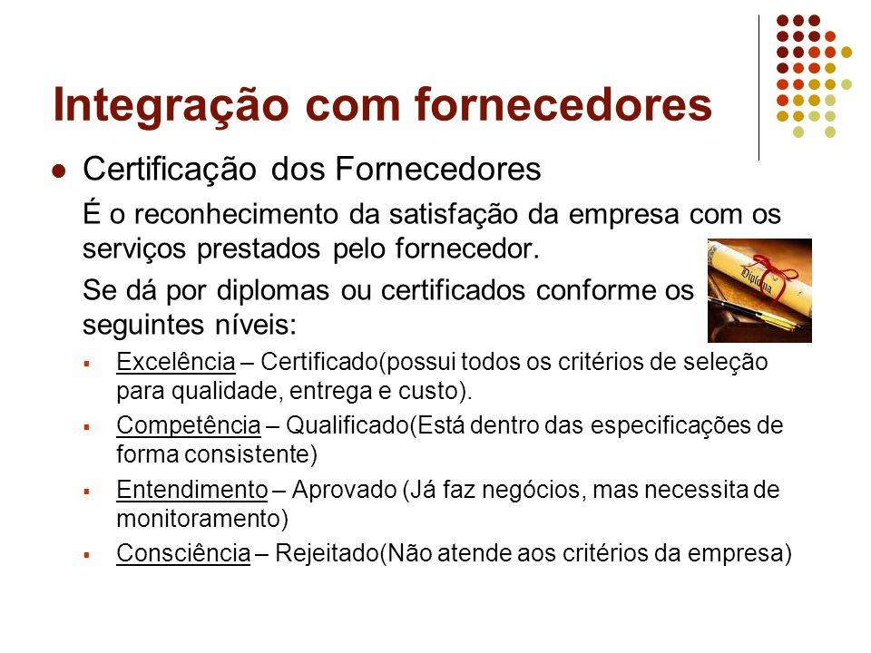 Integração com fornecedores Certificação dos Fornecedores É o reconhecimento da satisfação da empresa com os serviços prestados pelo fornecedor. Se dá
