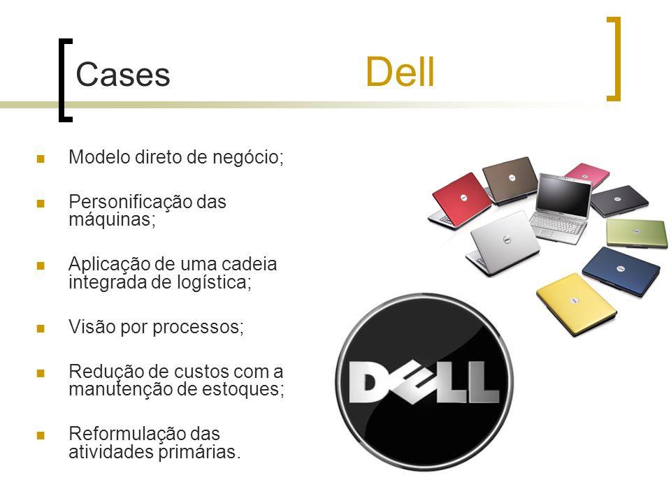 Cases Dell Modelo direto de negócio; Personificação das máquinas; Aplicação de uma cadeia integrada de logística; Visão por processos; Redução de cust