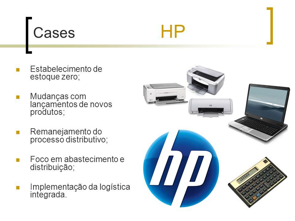 Cases HP Estabelecimento de estoque zero; Mudanças com lançamentos de novos produtos; Remanejamento do processo distributivo; Foco em abastecimento e