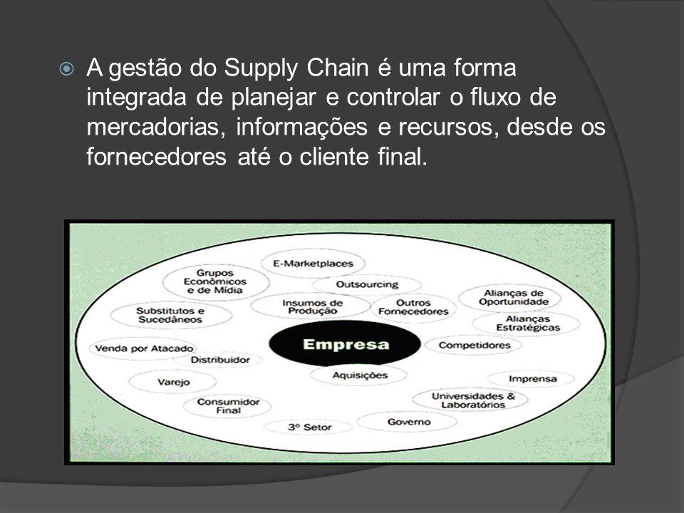 A gestão do Supply Chain é uma forma integrada de planejar e controlar o fluxo de mercadorias, informações e recursos, desde os fornecedores até o cli