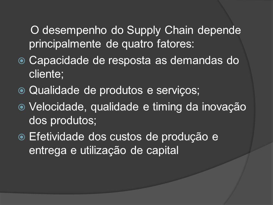 O desempenho do Supply Chain depende principalmente de quatro fatores: Capacidade de resposta as demandas do cliente; Qualidade de produtos e serviços