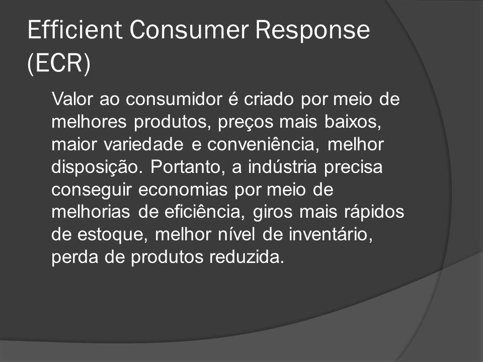 Efficient Consumer Response (ECR) Valor ao consumidor é criado por meio de melhores produtos, preços mais baixos, maior variedade e conveniência, melh