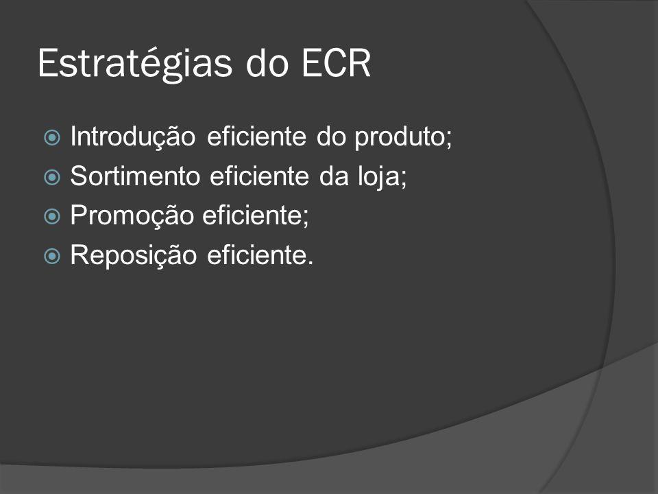 Estratégias do ECR Introdução eficiente do produto; Sortimento eficiente da loja; Promoção eficiente; Reposição eficiente.