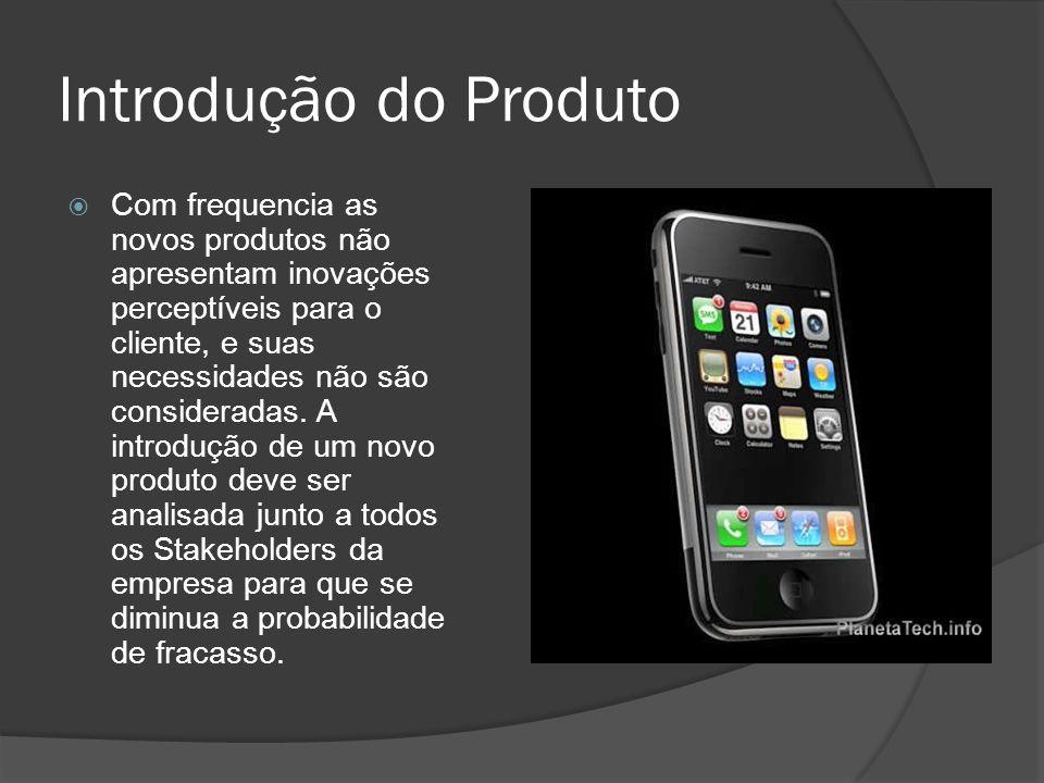 Introdução do Produto Com frequencia as novos produtos não apresentam inovações perceptíveis para o cliente, e suas necessidades não são consideradas.
