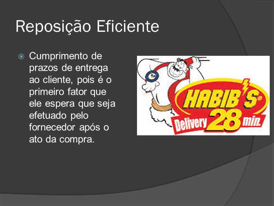 Reposição Eficiente Cumprimento de prazos de entrega ao cliente, pois é o primeiro fator que ele espera que seja efetuado pelo fornecedor após o ato d