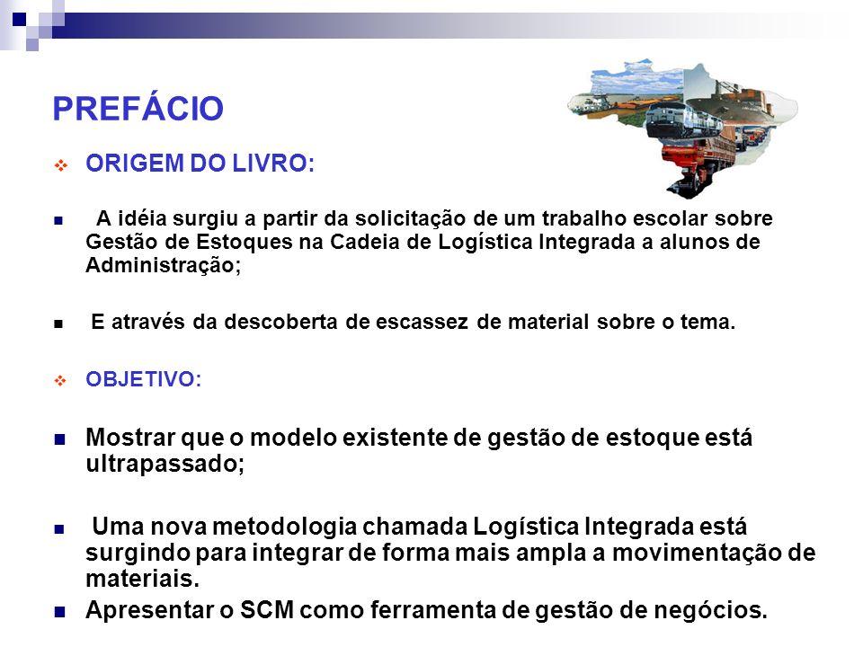 INTRODUÇÃO Conceito de Logística: Existe desde a década de 40; Relacionava-se com a aquisição e fornecimento de materiais na 2ª GM.