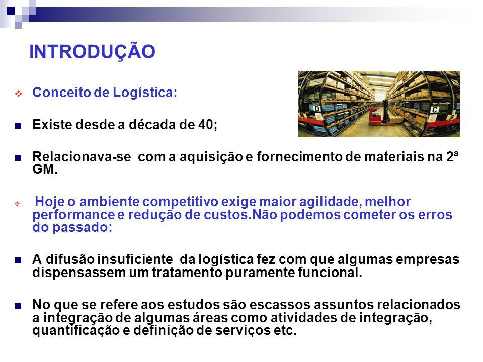 INTRODUÇÃO Conceito de Logística: Existe desde a década de 40; Relacionava-se com a aquisição e fornecimento de materiais na 2ª GM. Hoje o ambiente co