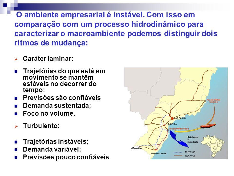 O Gerenciamento Logístico Engloba: Conceitos de fluxo de compra de matérias primas; Controle de materiais e processos; Gerenciamento de transporte e distribuição de produtos destinados a venda,entre outros.