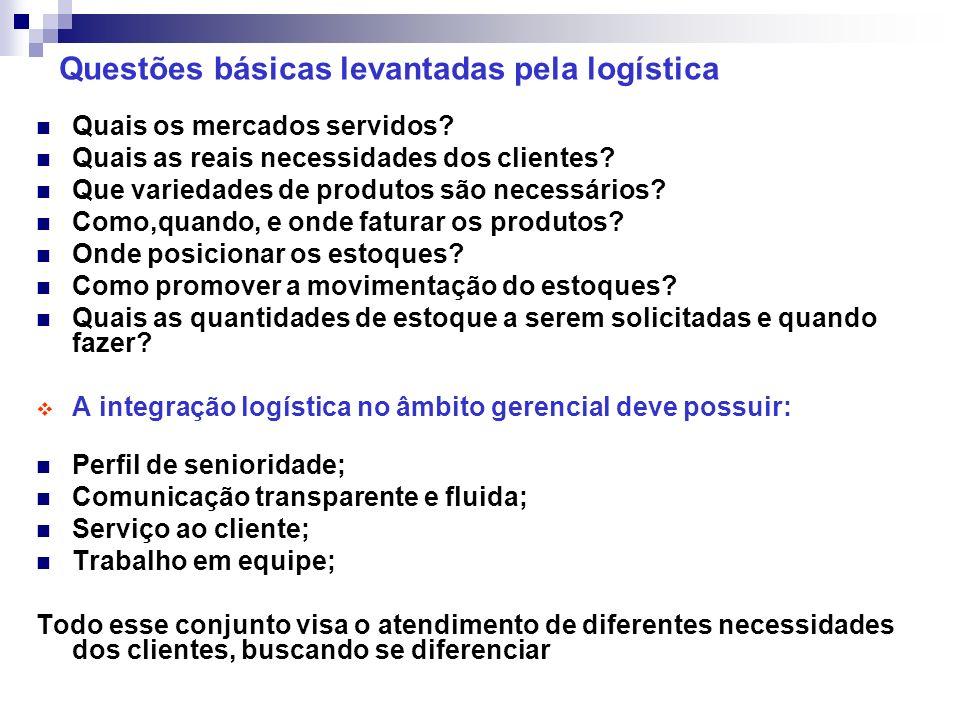 Questões básicas levantadas pela logística Quais os mercados servidos? Quais as reais necessidades dos clientes? Que variedades de produtos são necess