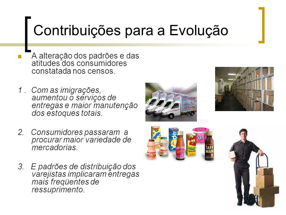 Contribuições para a Evolução A alteração dos padrões e das atitudes dos consumidores constatada nos censos. 1. Com as imigrações, aumentou o serviços