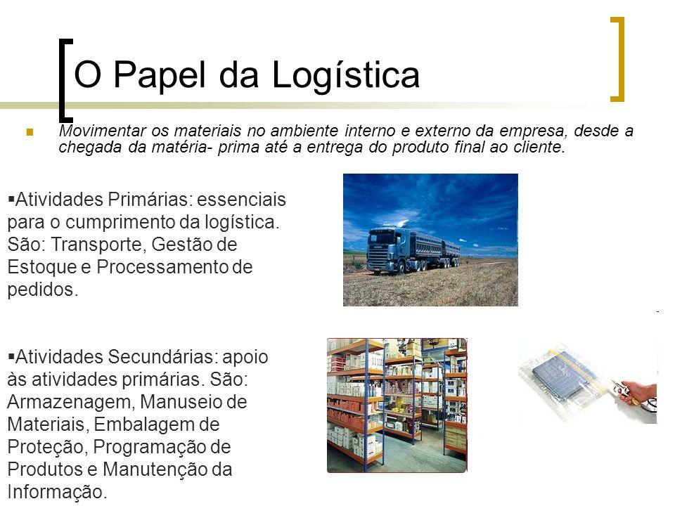 O Papel da Logística Movimentar os materiais no ambiente interno e externo da empresa, desde a chegada da matéria- prima até a entrega do produto final ao cliente.