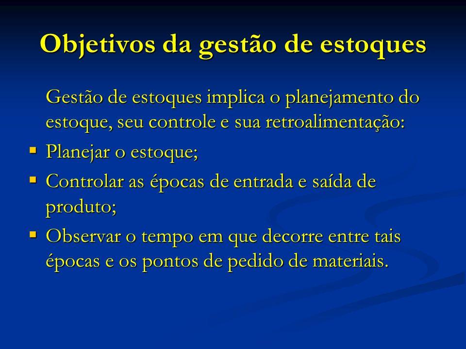 Objetivos da gestão de estoques Gestão de estoques implica o planejamento do estoque, seu controle e sua retroalimentação: Planejar o estoque; Planeja