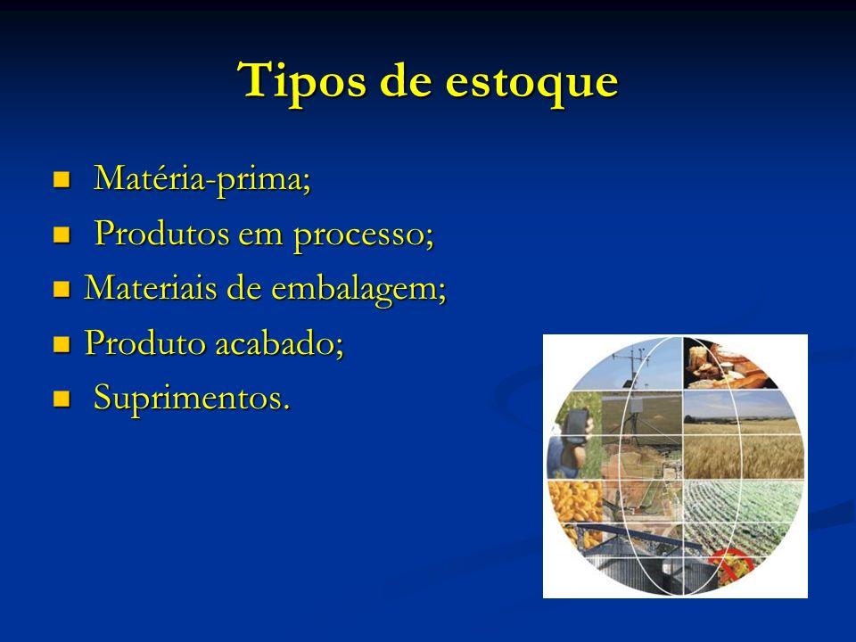 Tipos de estoque Matéria-prima; Matéria-prima; Produtos em processo; Produtos em processo; Materiais de embalagem; Materiais de embalagem; Produto acabado; Produto acabado; Suprimentos.