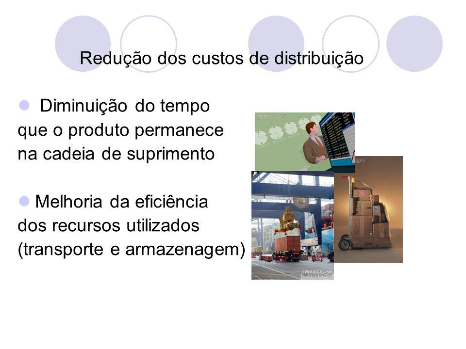 Redução dos custos de distribuição Diminuição do tempo que o produto permanece na cadeia de suprimento Melhoria da eficiência dos recursos utilizados